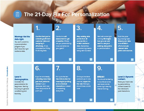 The 21-day fix for personalization