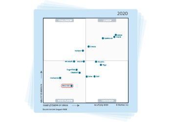 Resulticks Named to Gartner Magic Quadrant for Fourth Year in a Row