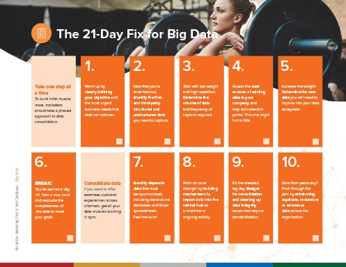 The 21-day fix for big data
